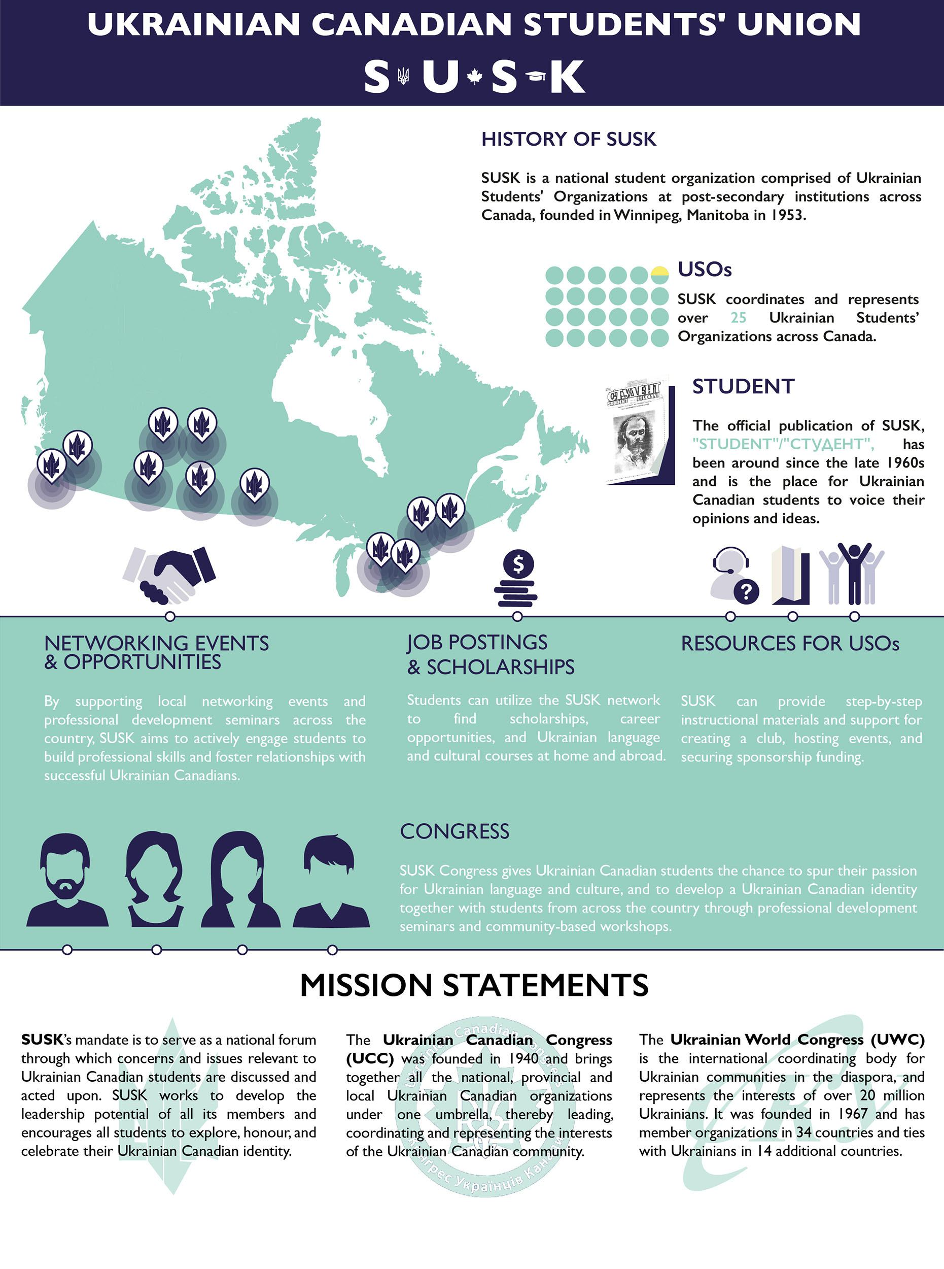 The Ukrainian Canadian Students' Union (SUSK) Infographic by Urban Block Media in Ottawa