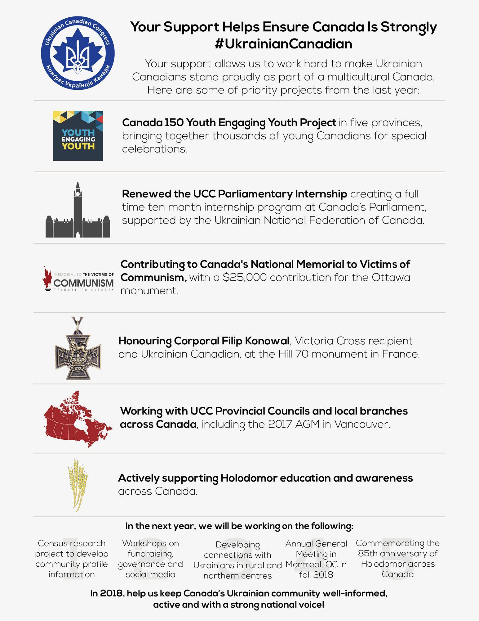 UCC Canada 2017 infographic by Urban Block Media in Ottawa